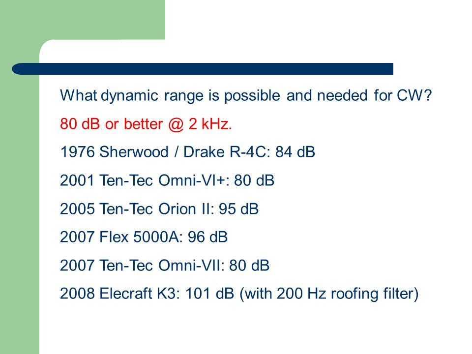 What dynamic range is possible and needed for CW