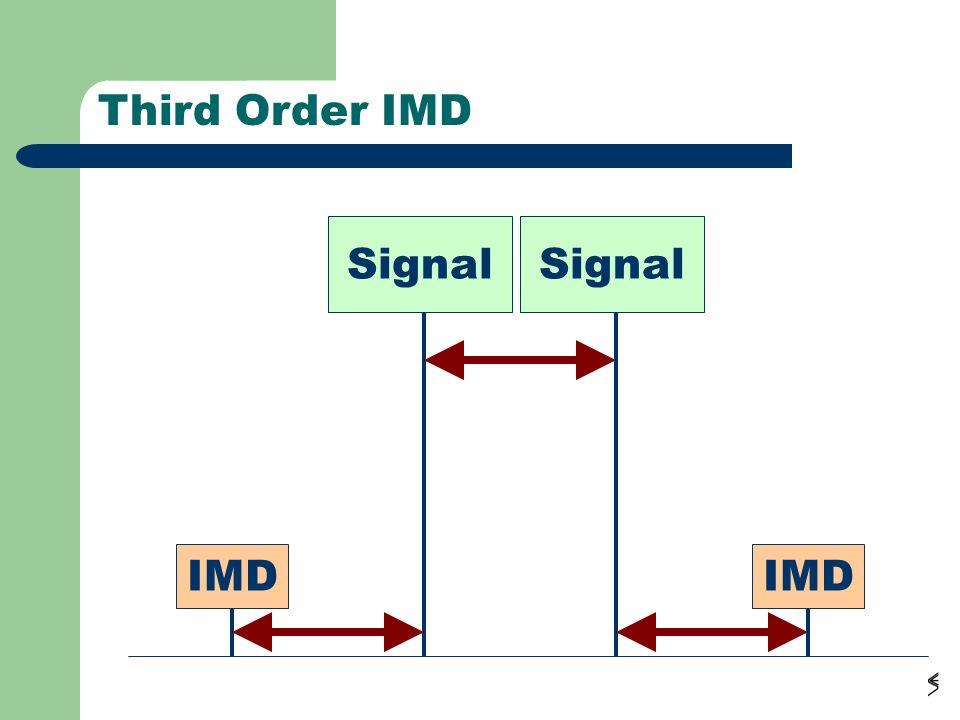 Third Order IMD Signal IMD