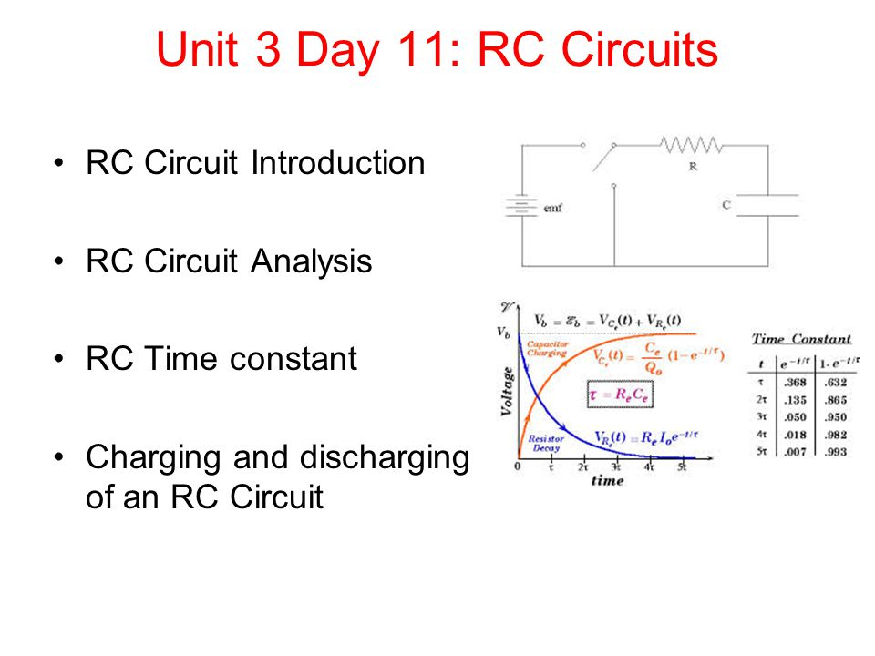 Unit 3 Day 11: RC Circuits RC Circuit Introduction RC Circuit Analysis