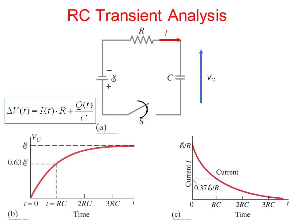 RC Transient Analysis I VC