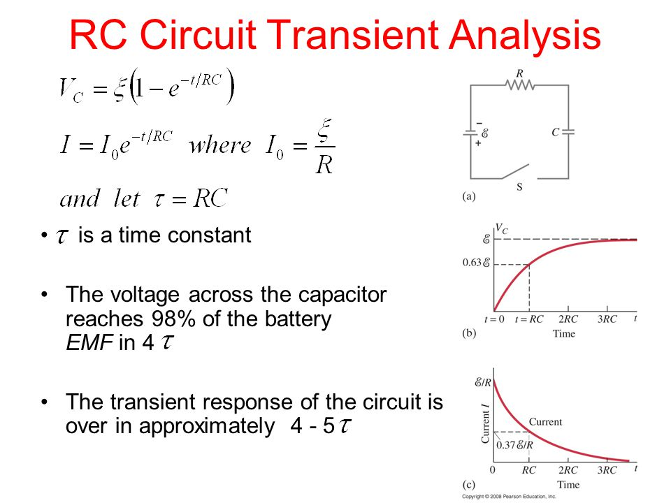 RC Circuit Transient Analysis