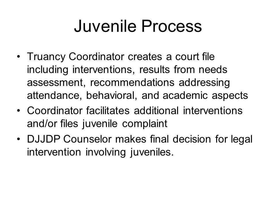 Juvenile Process