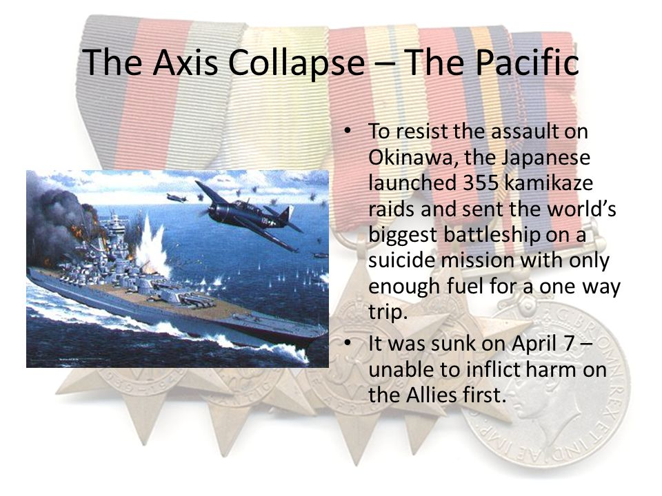The Axis Collapse – The Pacific