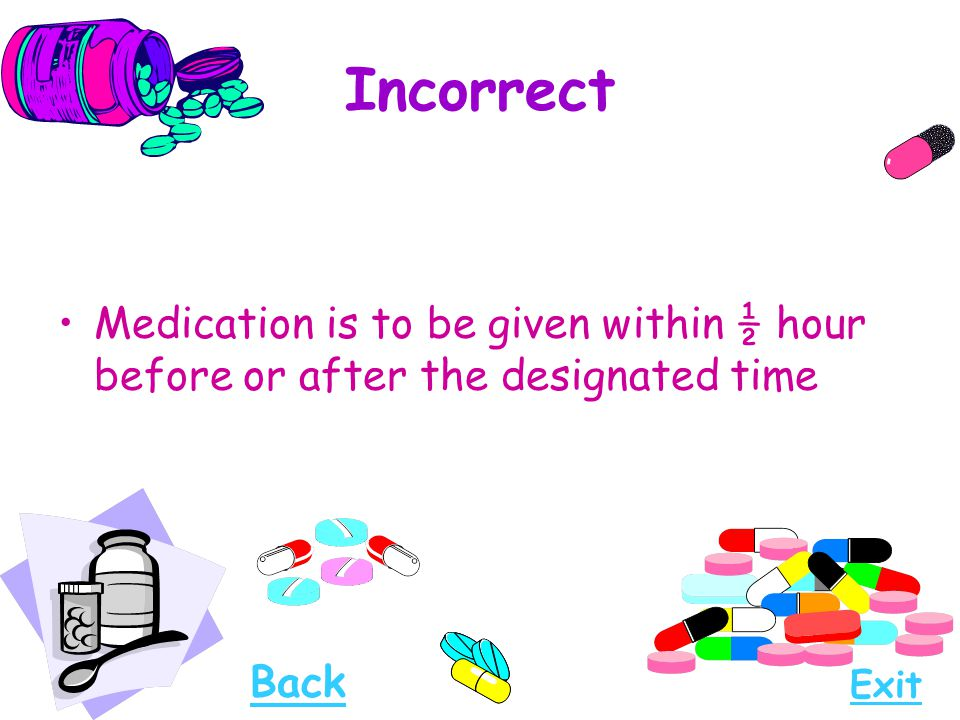 Incorrect Medication is to be given within ½ hour before or after the designated time Back Exit