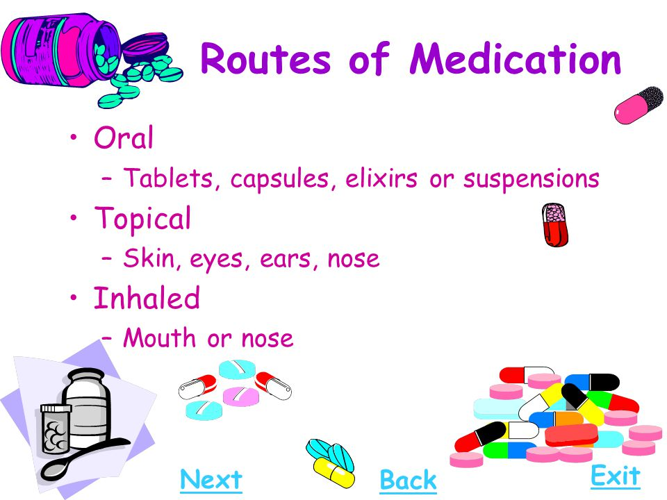 Routes of Medication Oral Topical Inhaled