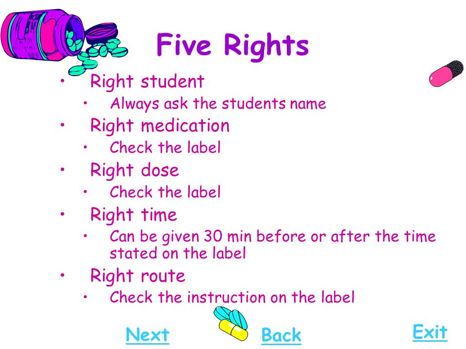 Five Rights Right student Right medication Right dose Right time
