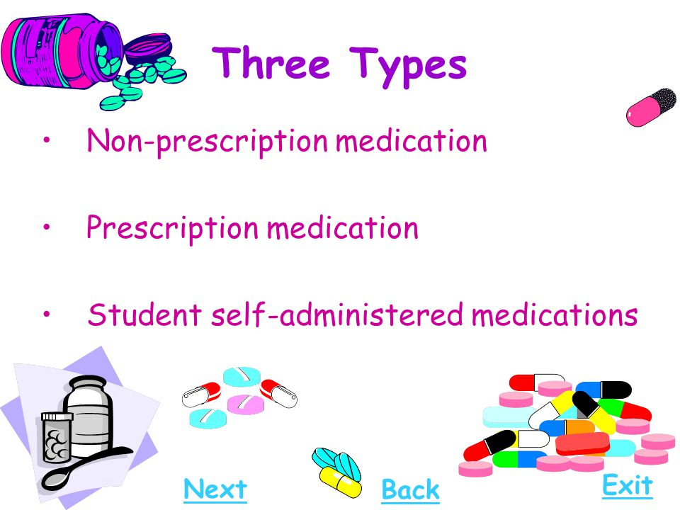 Three Types Non-prescription medication Prescription medication