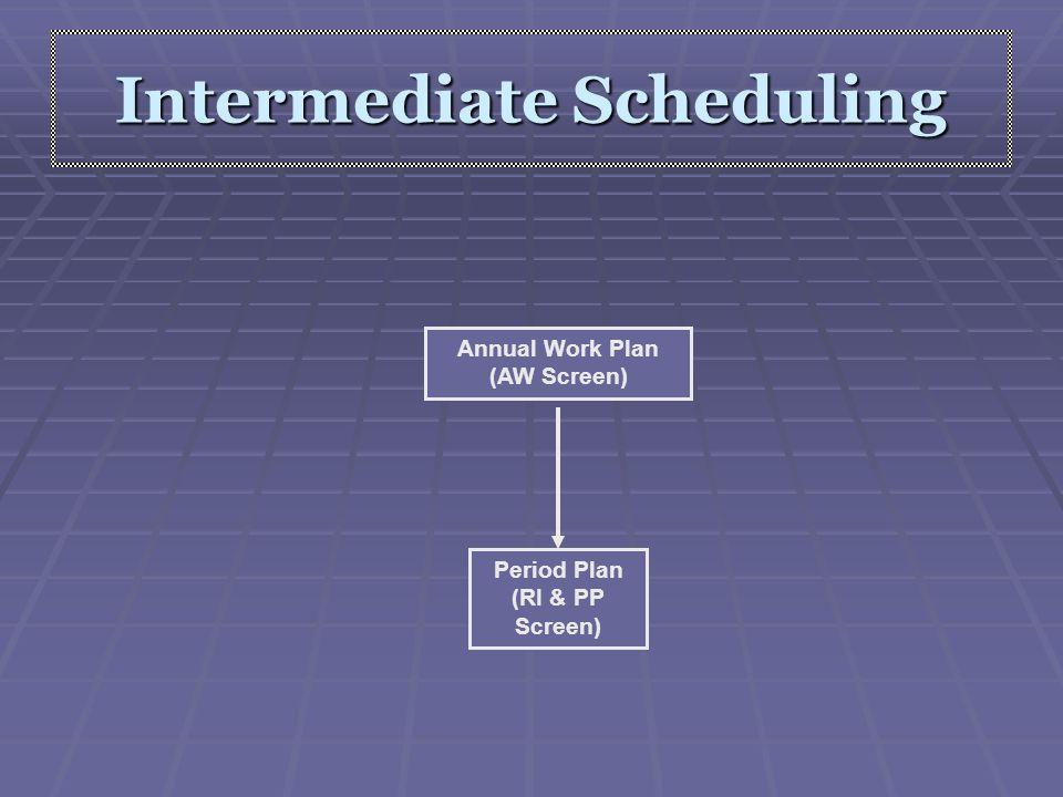 Intermediate Scheduling