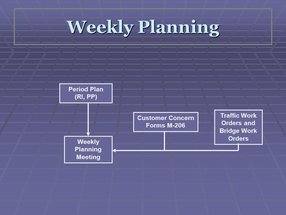 Weekly Planning Period Plan (RI, PP)