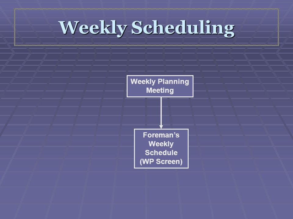 Weekly Planning Meeting Foreman's Weekly Schedule (WP Screen)