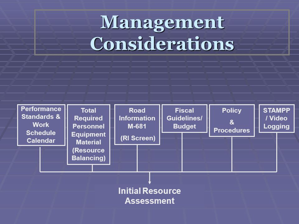 Management Considerations