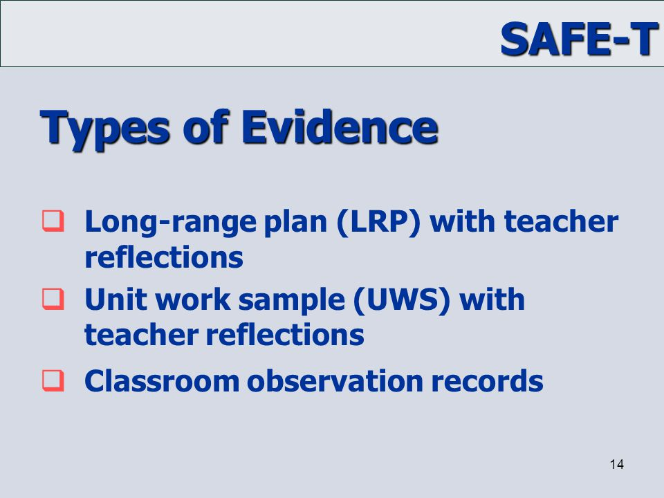 Types of Evidence Long-range plan (LRP) with teacher reflections