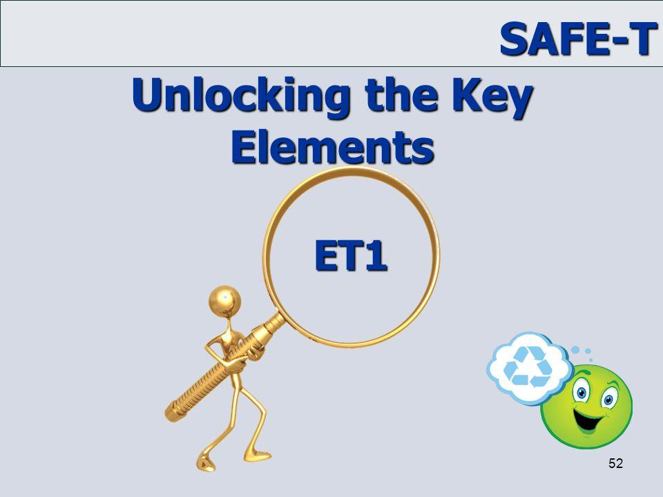 Unlocking the Key Elements