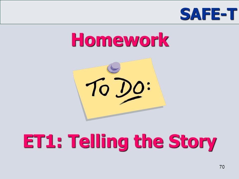 Homework ET1: Telling the Story