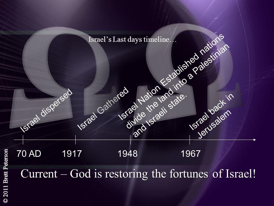 Israel's Last days timeline…