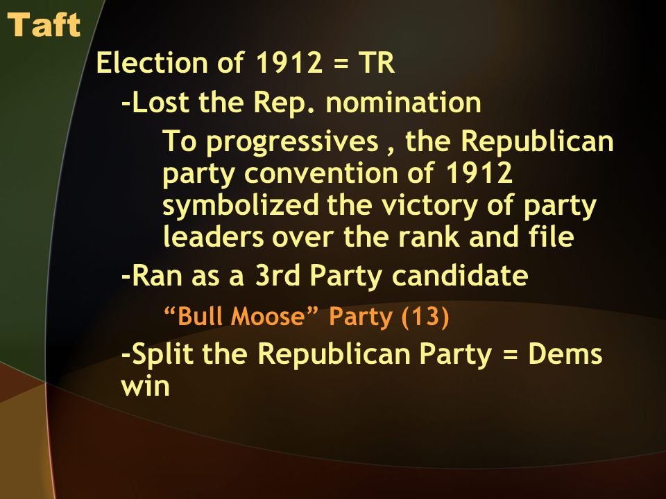 Taft Election of 1912 = TR -Lost the Rep. nomination