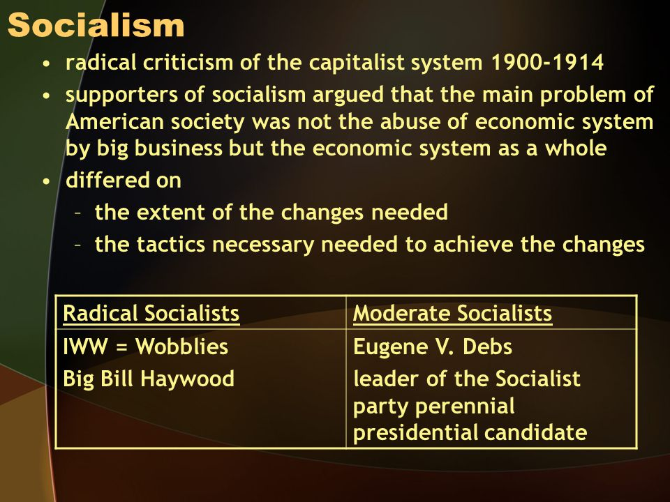 Socialism radical criticism of the capitalist system 1900-1914
