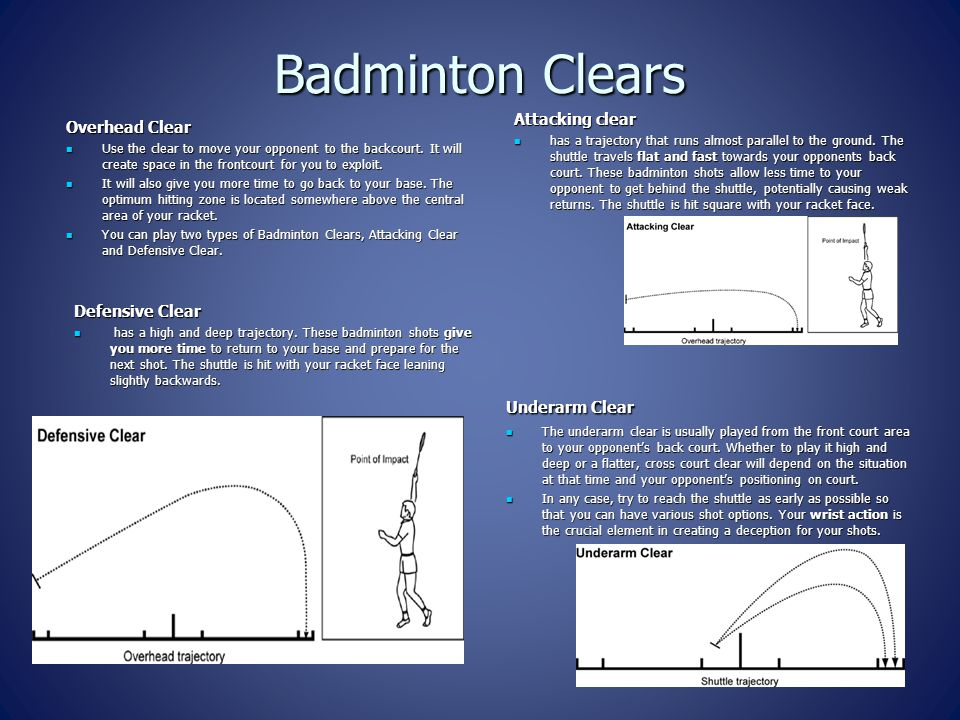 Badminton Clears Attacking clear Overhead Clear Defensive Clear