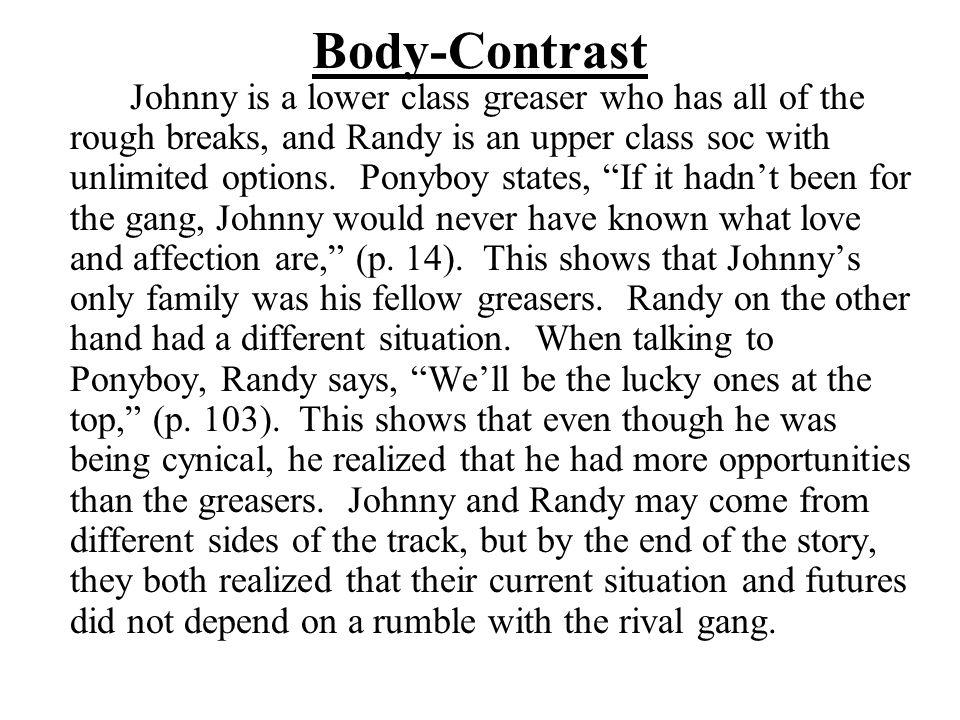 Body-Contrast