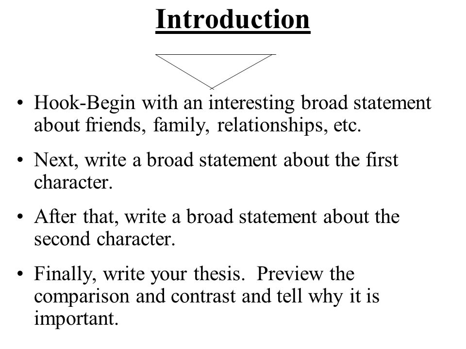 Introduction Hook-Begin with an interesting broad statement about friends, family, relationships, etc.