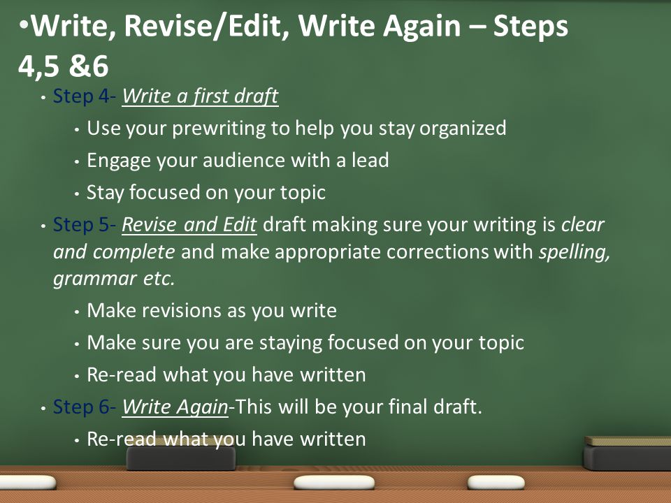 Write, Revise/Edit, Write Again – Steps 4,5 &6