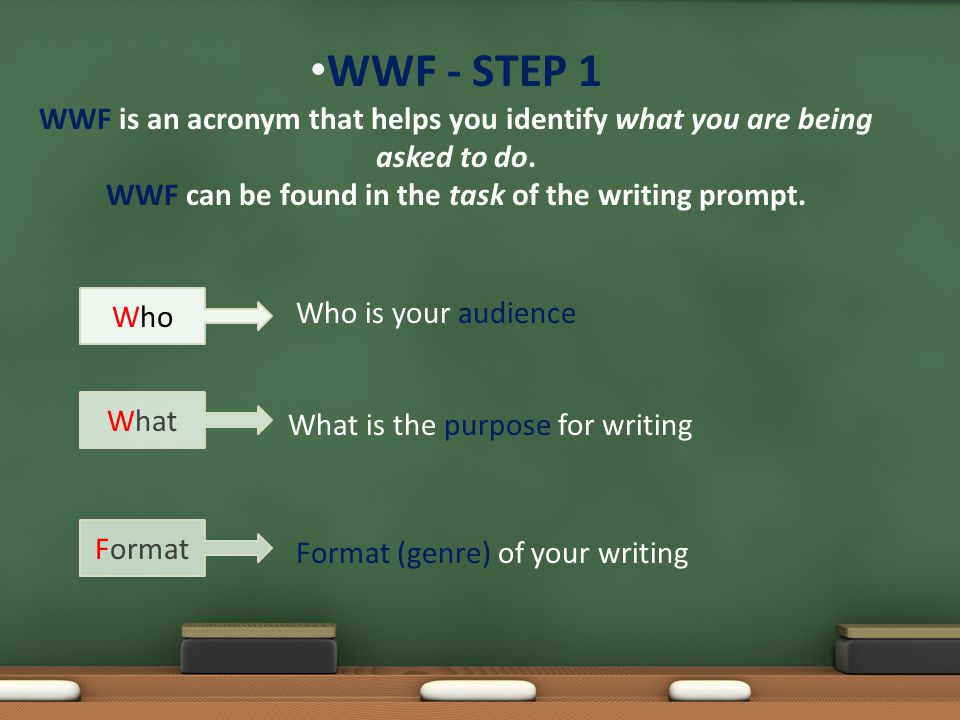 WWF - STEP 1 WWF is an acronym that helps you identify what you are being asked to do. WWF can be found in the task of the writing prompt.