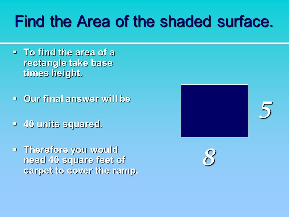 Find the Area of the shaded surface.
