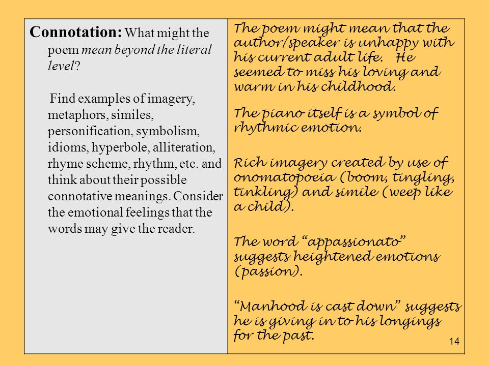 Connotation: What might the poem mean beyond the literal level