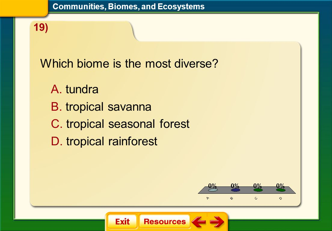 Which biome is the most diverse