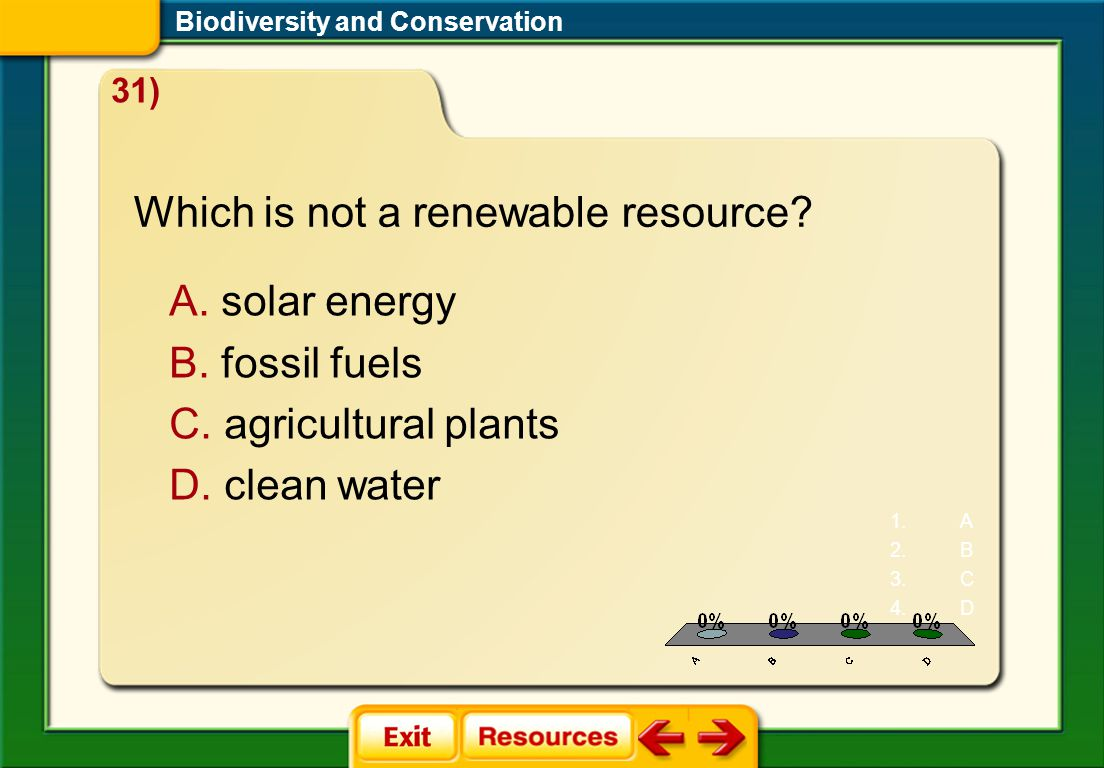 Which is not a renewable resource