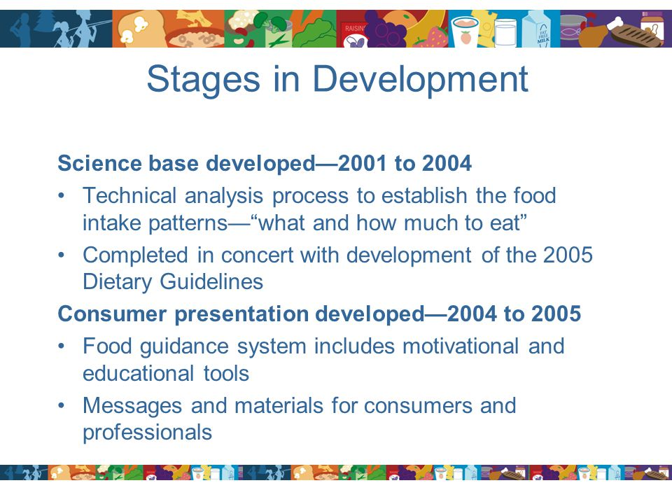 Stages in Development Science base developed—2001 to 2004