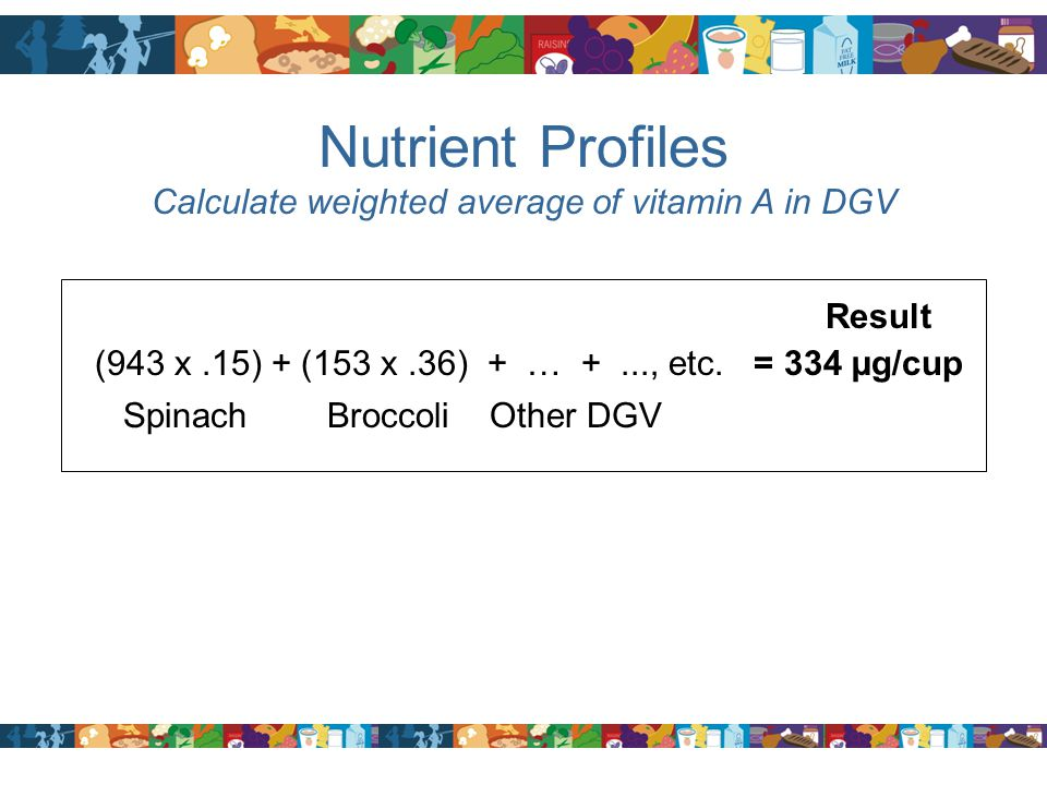 Nutrient Profiles Calculate weighted average of vitamin A in DGV