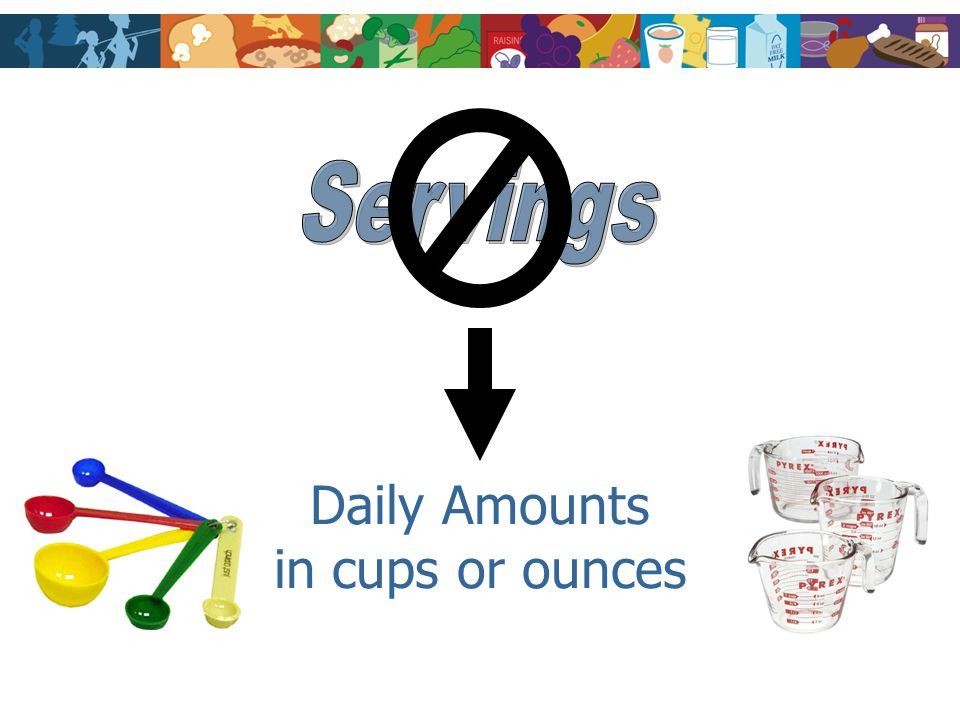 Servings Daily Amounts in cups or ounces