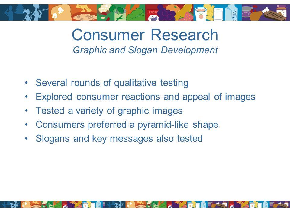 Consumer Research Graphic and Slogan Development