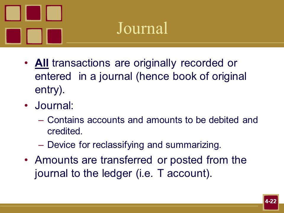 Journal All transactions are originally recorded or entered in a journal (hence book of original entry).