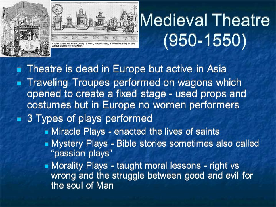 Medieval Theatre (950-1550) Theatre is dead in Europe but active in Asia.
