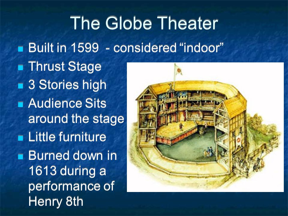 The Globe Theater Built in 1599 - considered indoor Thrust Stage