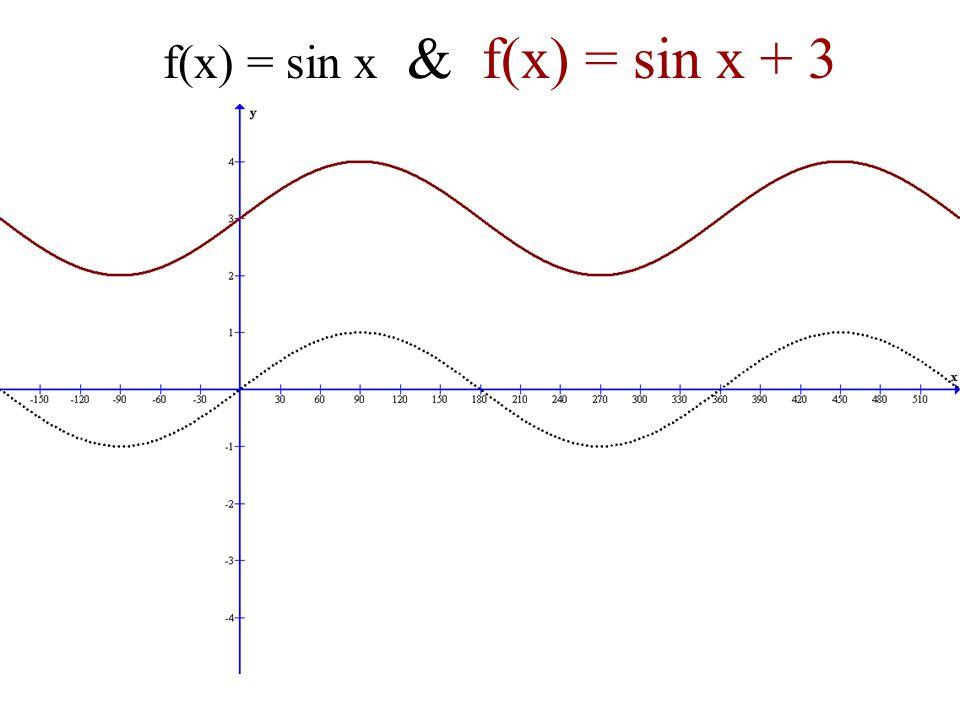 f(x) = sin x & f(x) = sin x + 3