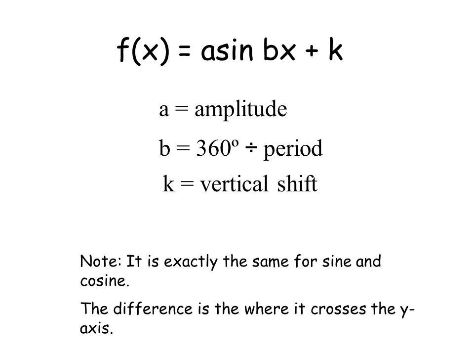 f(x) = asin bx + k a = amplitude b = 360º ÷ period k = vertical shift