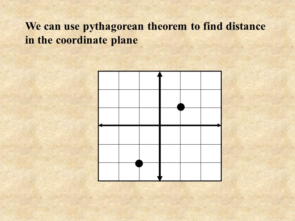 We can use pythagorean theorem to find distance in the coordinate plane