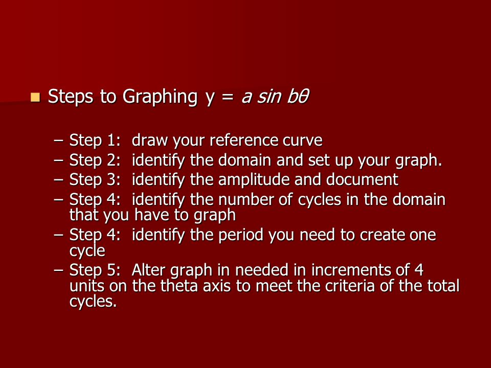 Steps to Graphing y = a sin bθ