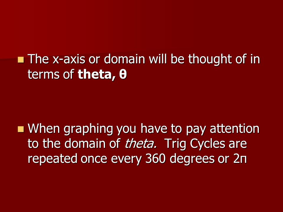 The x-axis or domain will be thought of in terms of theta, θ