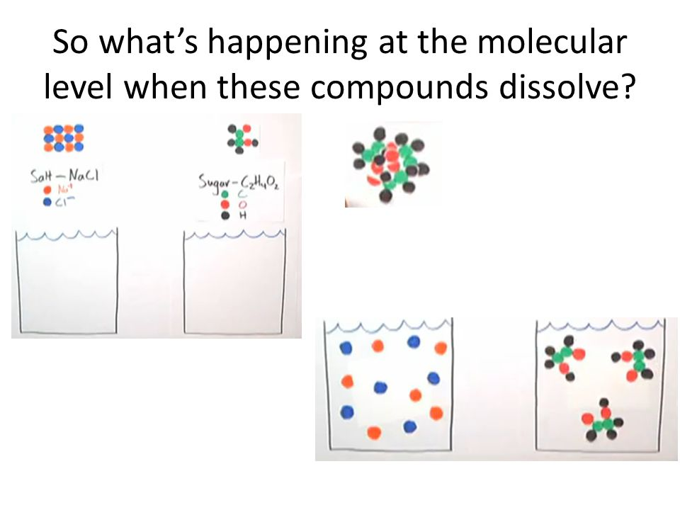So what's happening at the molecular level when these compounds dissolve