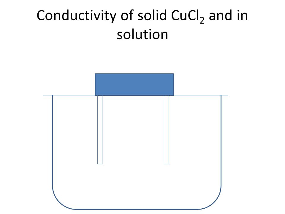 Conductivity of solid CuCl2 and in solution