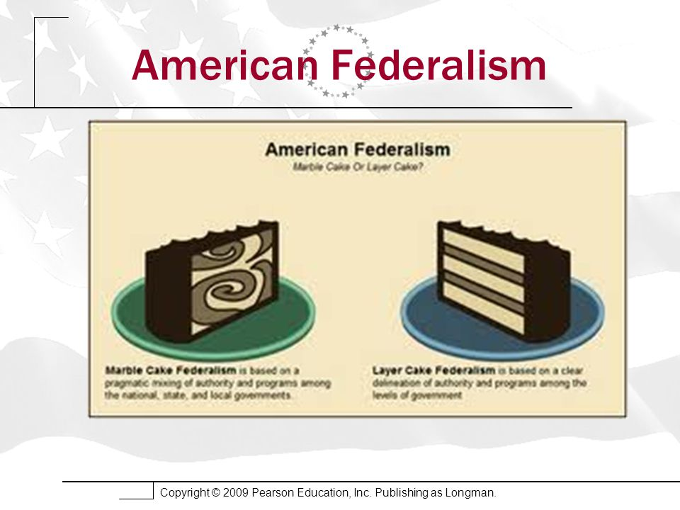 what is american federalism American federalism american federalism was created as a response to the unsatisfying effects of the articles of confederation delegates were sent to the constitutional convention in philadelphia, and decided at this union that in order to create a satisfactory establishment, they must protect the safety of the citizen's, keep civil disruption.