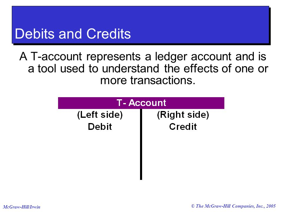 Debits and Credits A T-account represents a ledger account and is a tool used to understand the effects of one or more transactions.