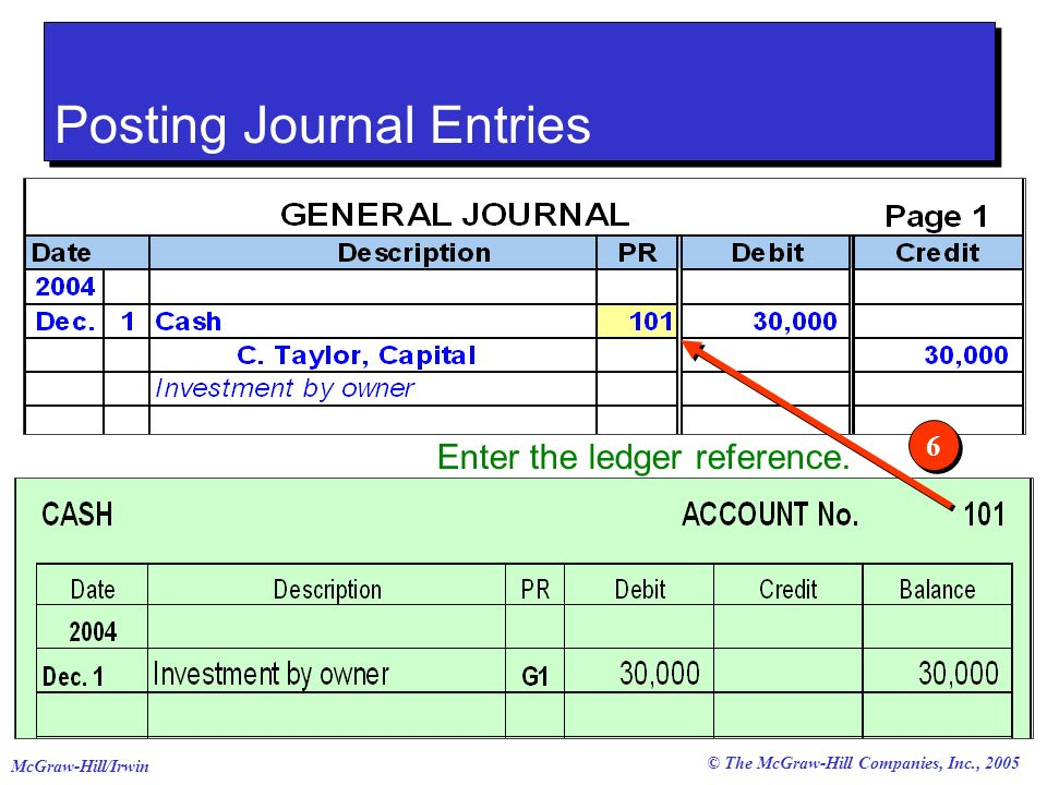 Posting Journal Entries