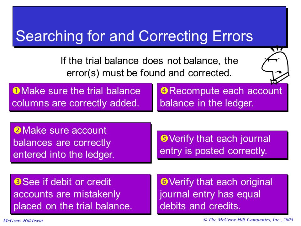 Searching for and Correcting Errors