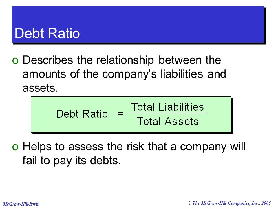 Debt Ratio Describes the relationship between the amounts of the company's liabilities and assets.