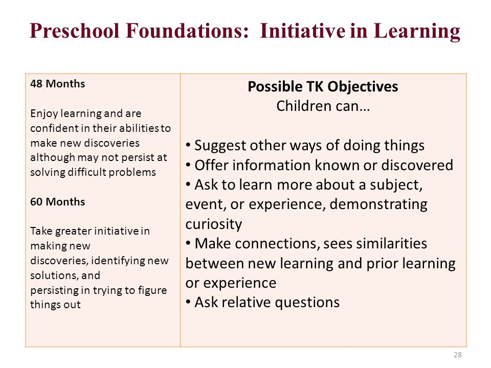 Preschool Foundations: Initiative in Learning